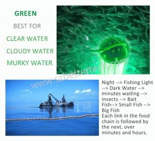led水中集魚灯